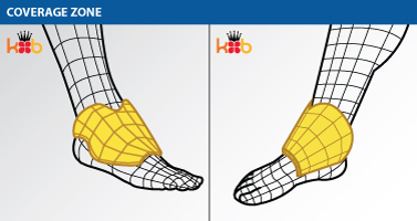 King Brand Ankle Coverage